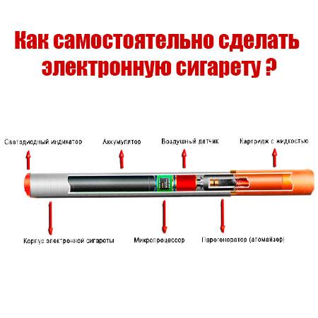 Как своими руками сделать сигарету
