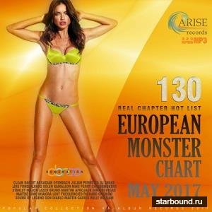 130 European Monster Chart (2017)